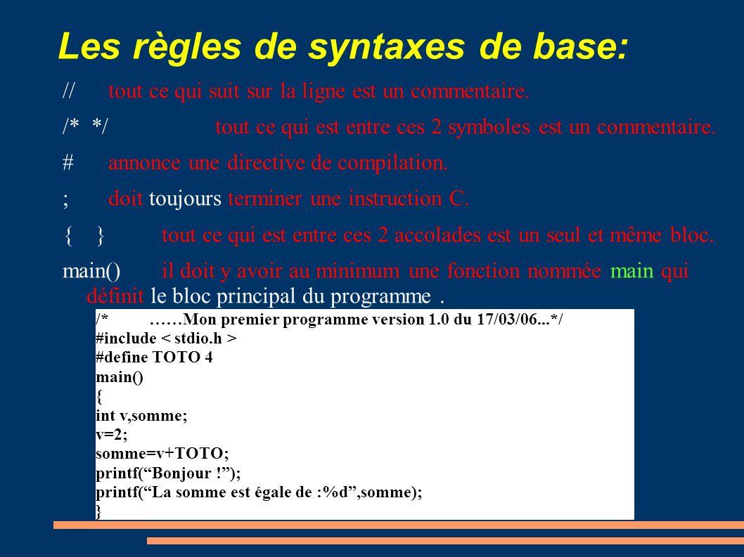 Les règles de syntaxes de base: