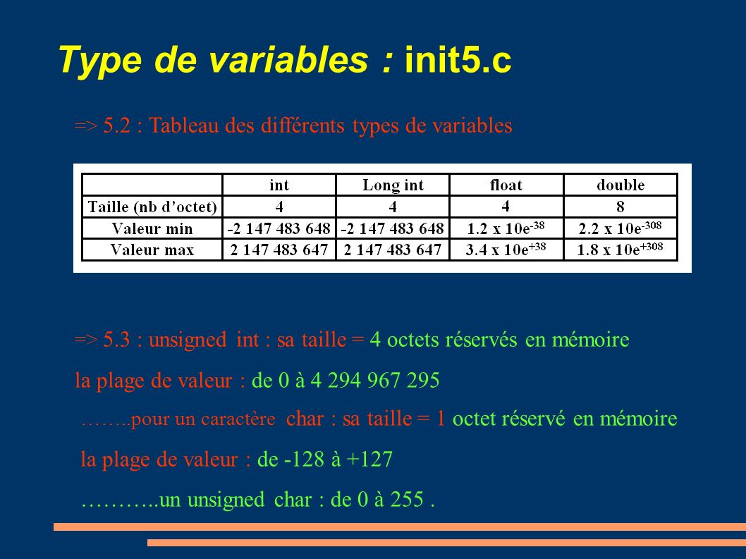 Type de variables : init5.c