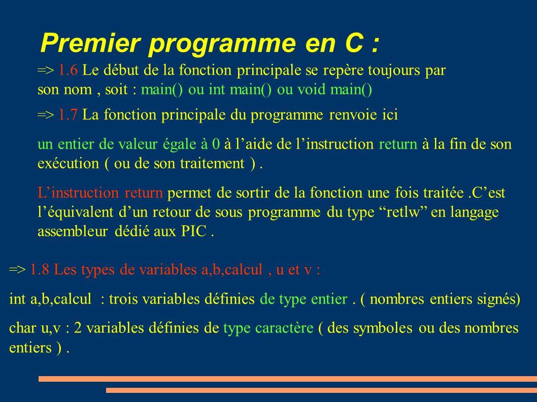 Premier programme en C :