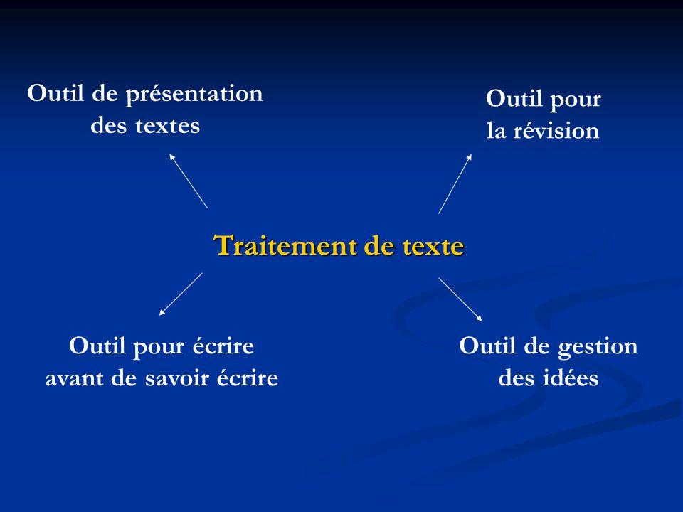 Traitement de texte Outil de présentation des textes