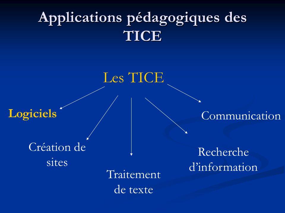 Applications pédagogiques des TICE