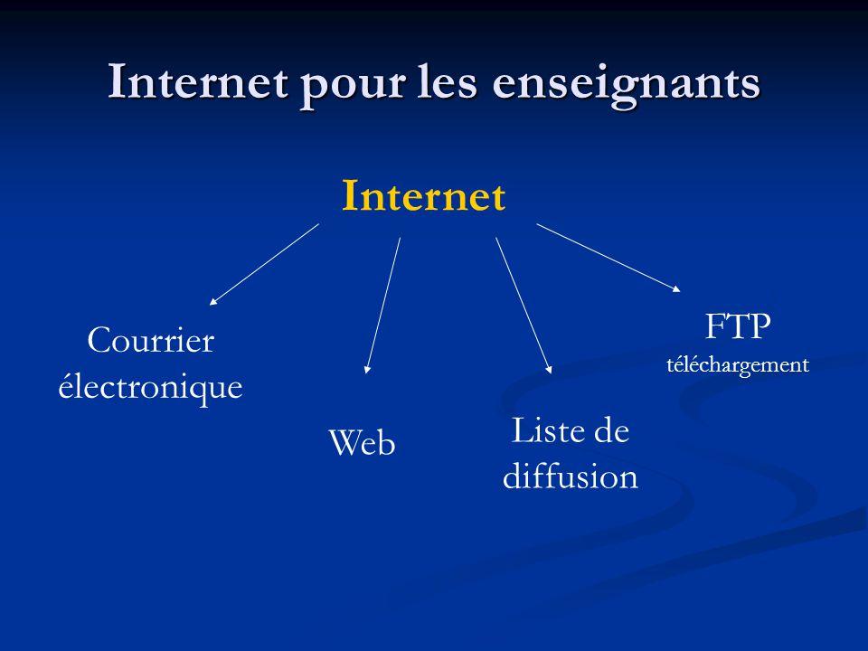 Internet pour les enseignants