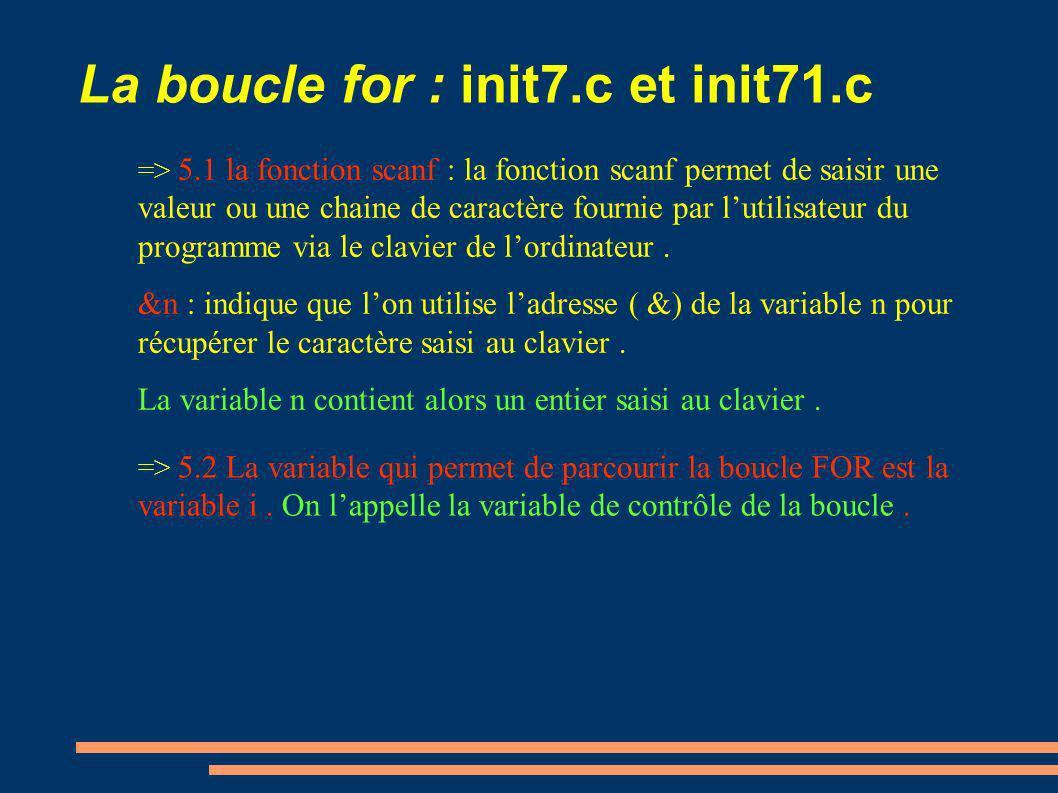 La boucle for : init7.c et init71.c