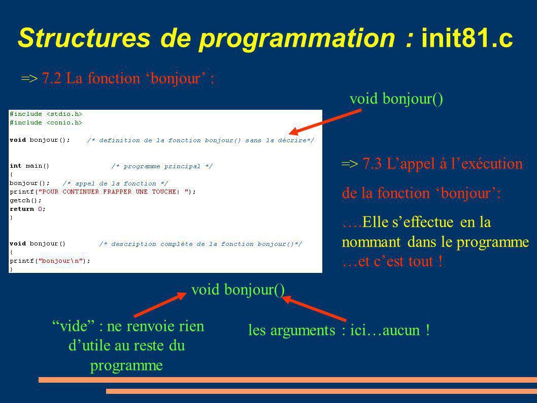 Structures de programmation : init81.c