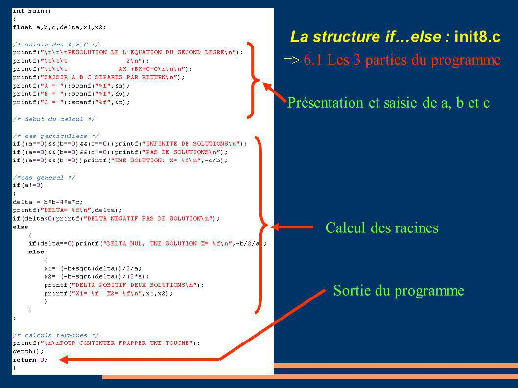 La structure if…else : init8.c
