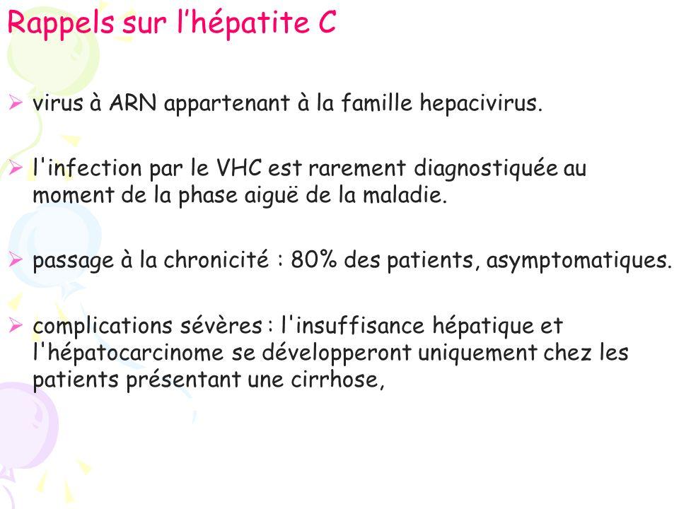 Rappels sur l'hépatite C