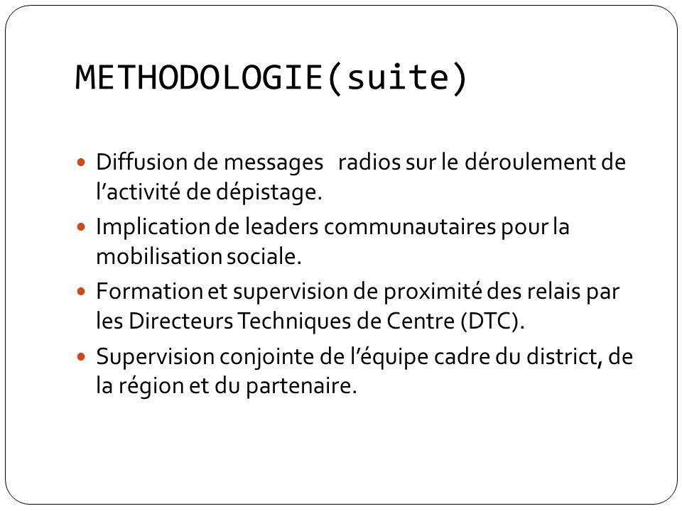 METHODOLOGIE(suite) Diffusion de messages radios sur le déroulement de l'activité de dépistage.