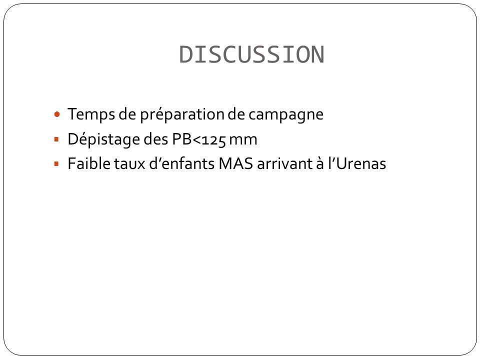 DISCUSSION Temps de préparation de campagne Dépistage des PB<125 mm