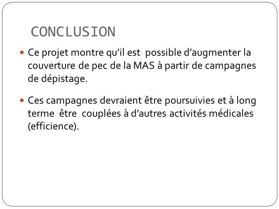 CONCLUSIONCe projet montre qu'il est possible d'augmenter la couverture de pec de la MAS à partir de campagnes de dépistage.