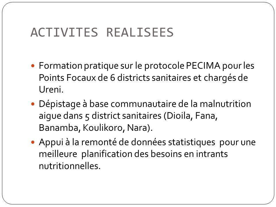 ACTIVITES REALISEES Formation pratique sur le protocole PECIMA pour les Points Focaux de 6 districts sanitaires et chargés de Ureni.