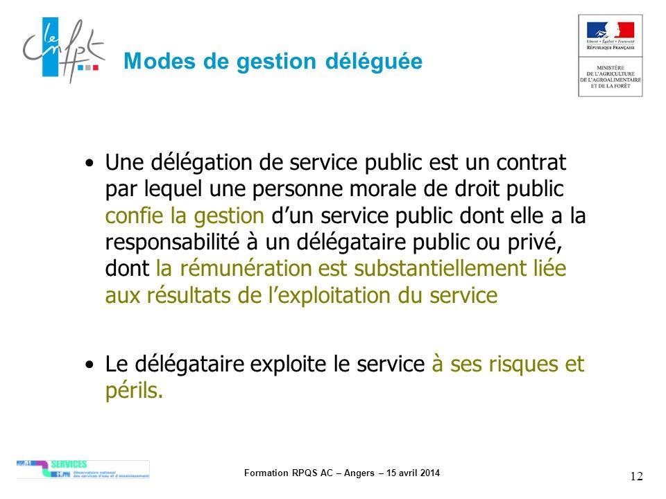 Modes de gestion déléguée