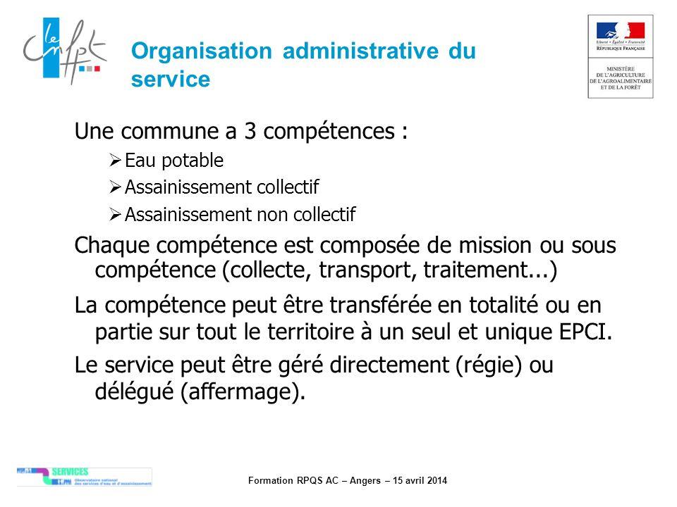 Organisation administrative du service