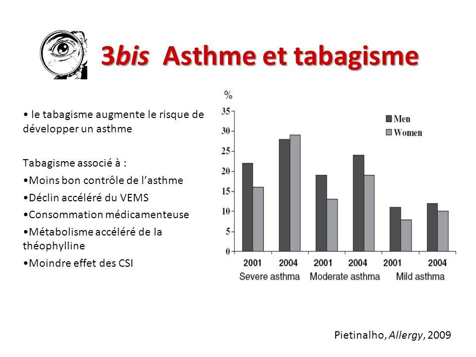 3bis Asthme et tabagisme