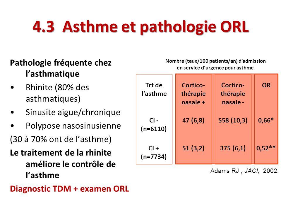 4.3 Asthme et pathologie ORL