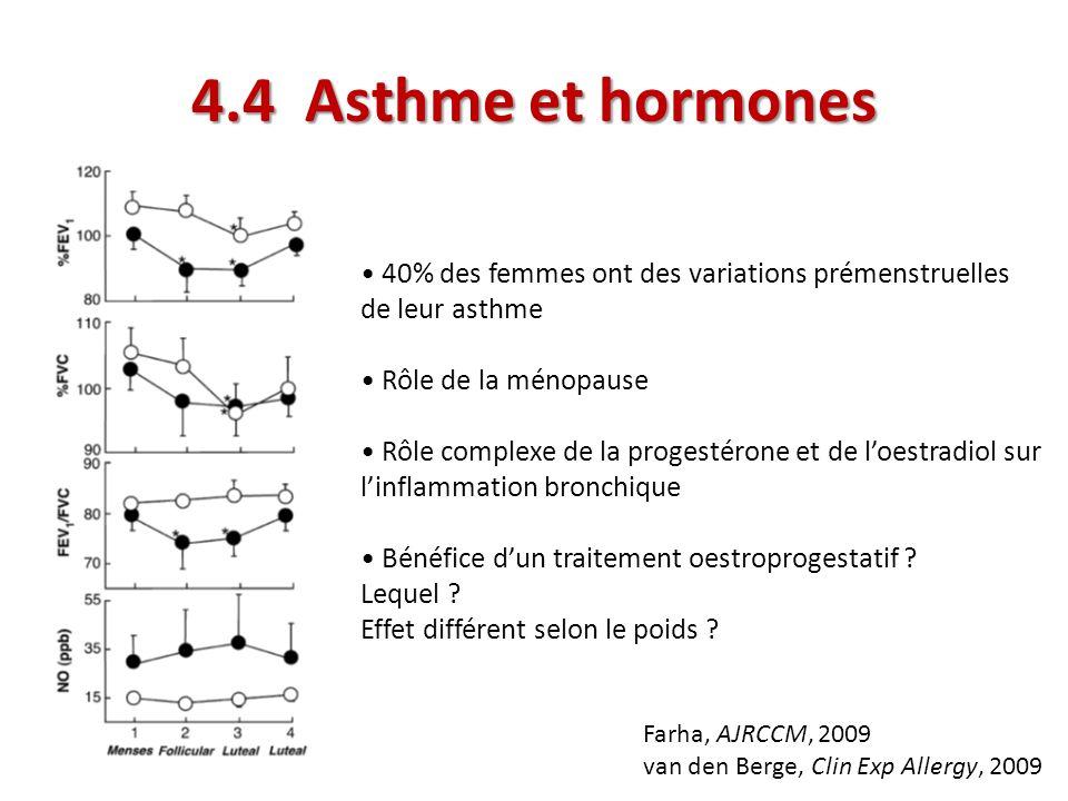 4.4 Asthme et hormones40% des femmes ont des variations prémenstruelles. de leur asthme. Rôle de la ménopause.