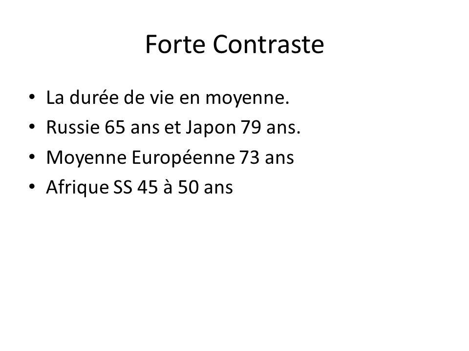 Forte Contraste La durée de vie en moyenne.
