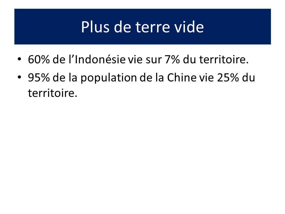 Plus de terre vide 60% de l'Indonésie vie sur 7% du territoire.