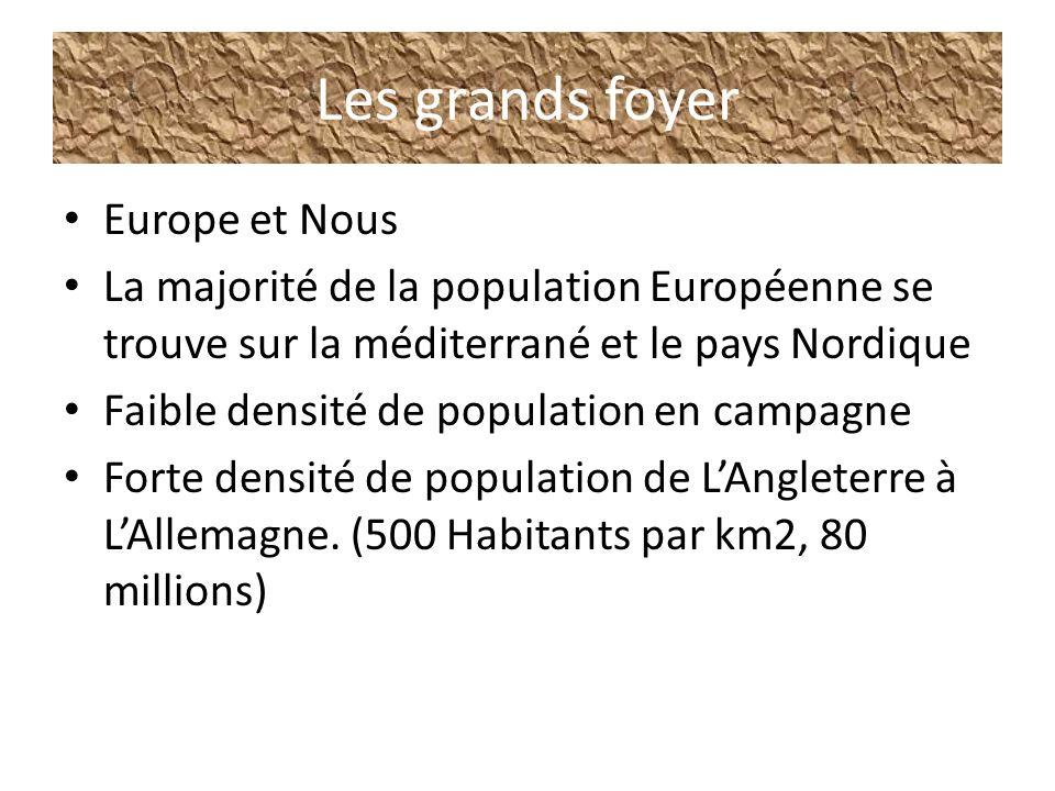 Les grands foyer Europe et Nous