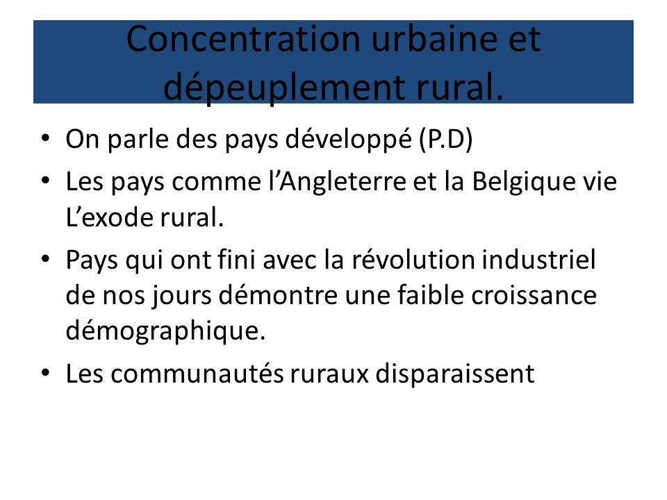 Concentration urbaine et dépeuplement rural.