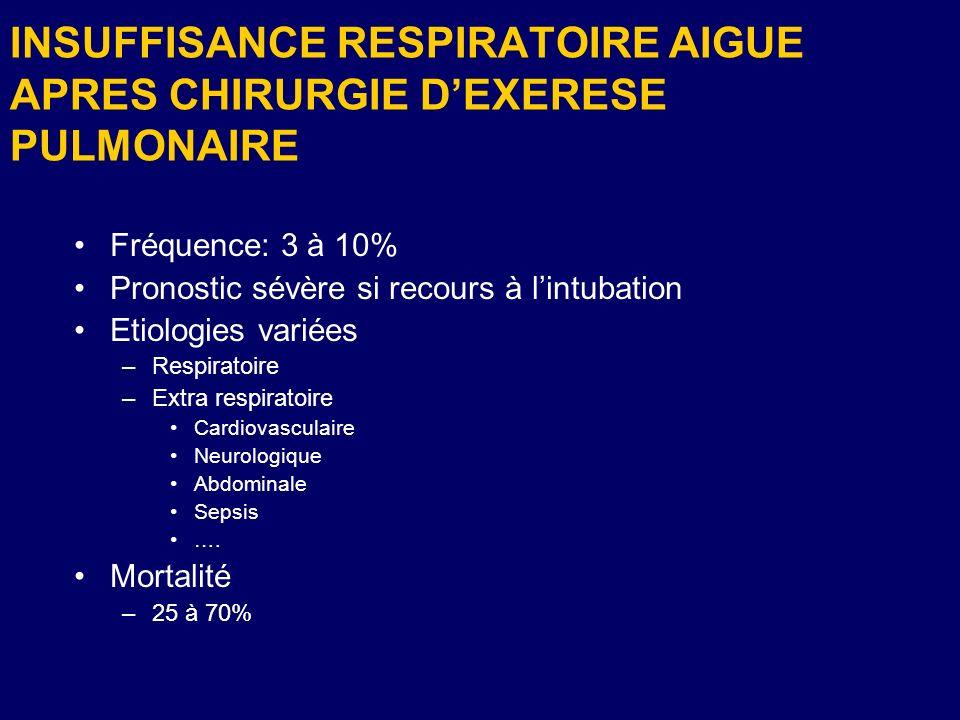 INSUFFISANCE RESPIRATOIRE AIGUE APRES CHIRURGIE D'EXERESE PULMONAIRE
