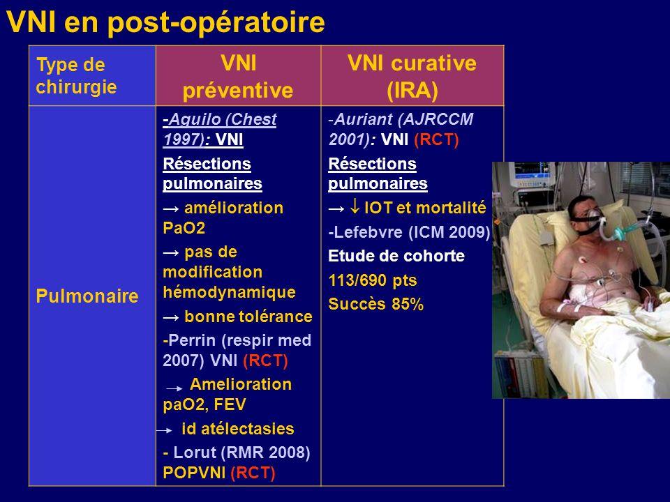 VNI en post-opératoire