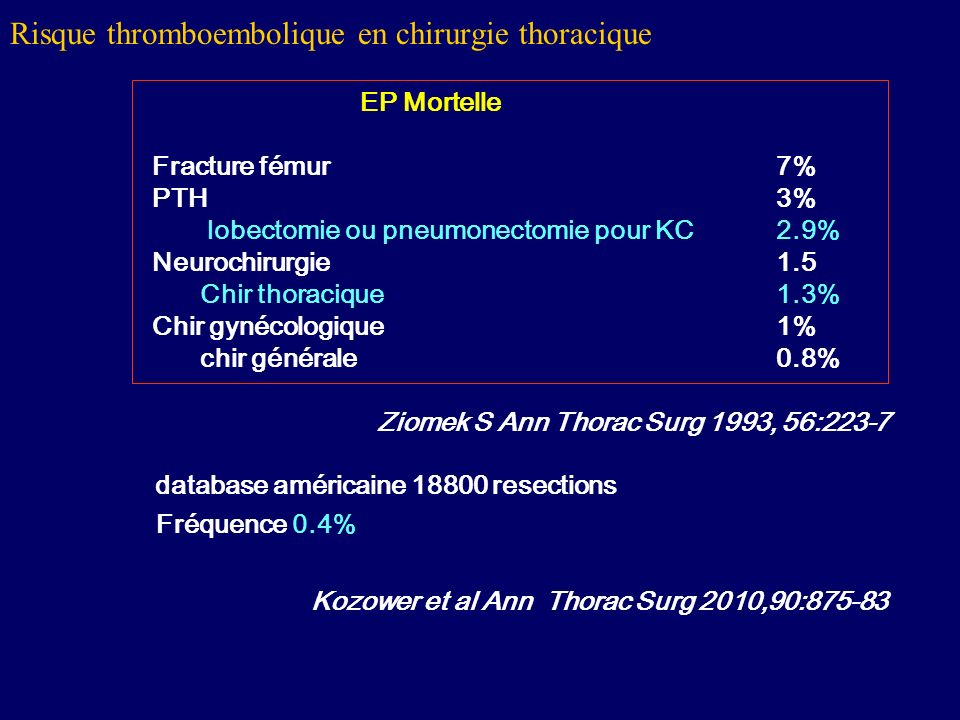 Risque thromboembolique en chirurgie thoracique