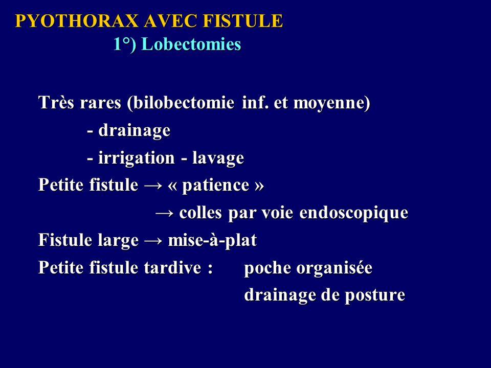 PYOTHORAX AVEC FISTULE 1°) Lobectomies