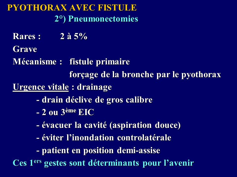 PYOTHORAX AVEC FISTULE 2°) Pneumonectomies