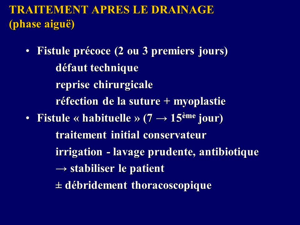 TRAITEMENT APRES LE DRAINAGE (phase aiguë)