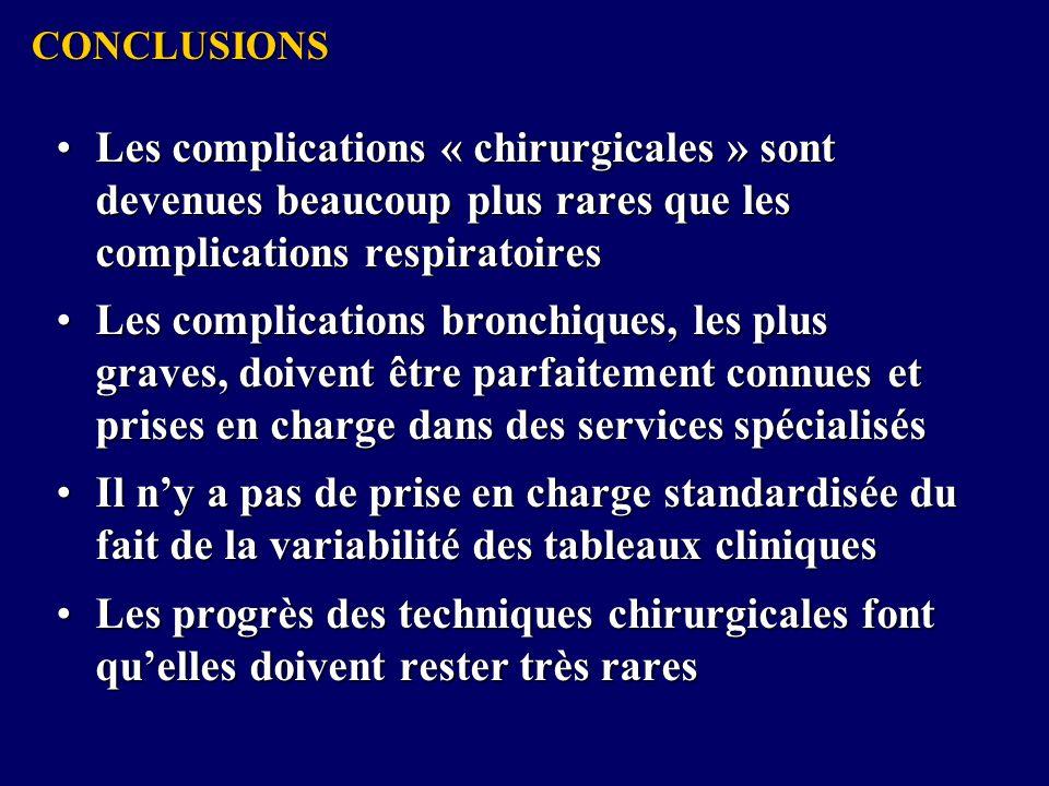 CONCLUSIONS Les complications « chirurgicales » sont devenues beaucoup plus rares que les complications respiratoires.
