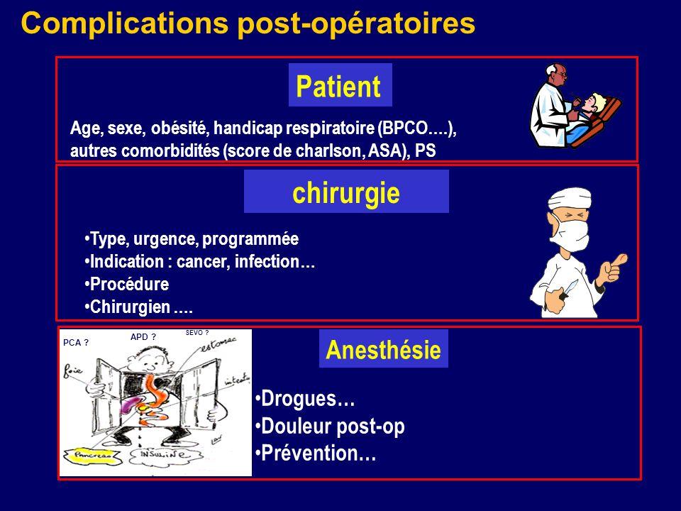 Complications post-opératoires