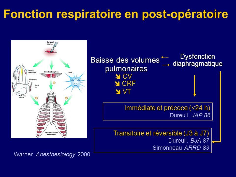 Fonction respiratoire en post-opératoire