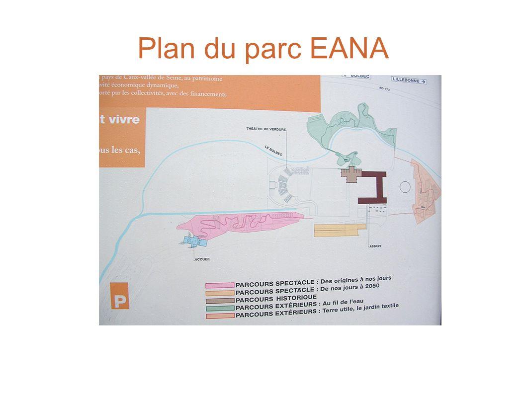 Plan du parc EANA