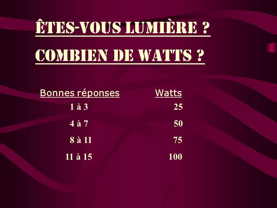 ÊteS-VOUS LUMIÈRE COMBIEN DE WATTS Bonnes réponses Watts 1 à 3 25