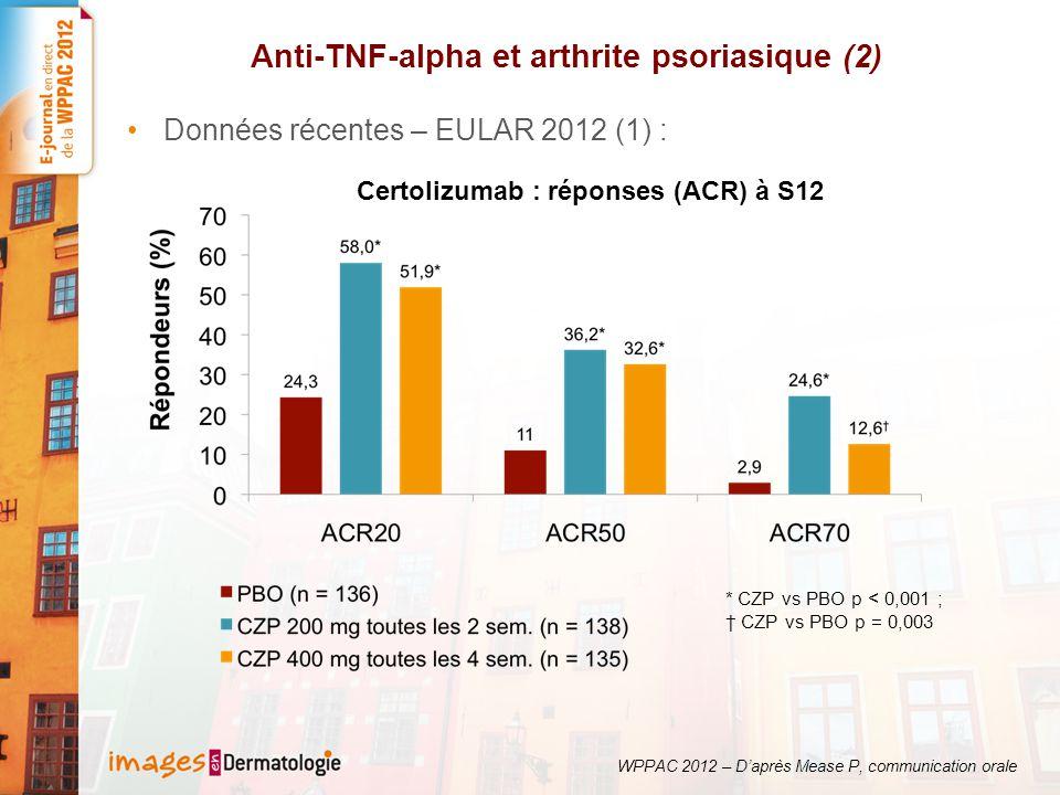 Anti-TNF-alpha et arthrite psoriasique (2)