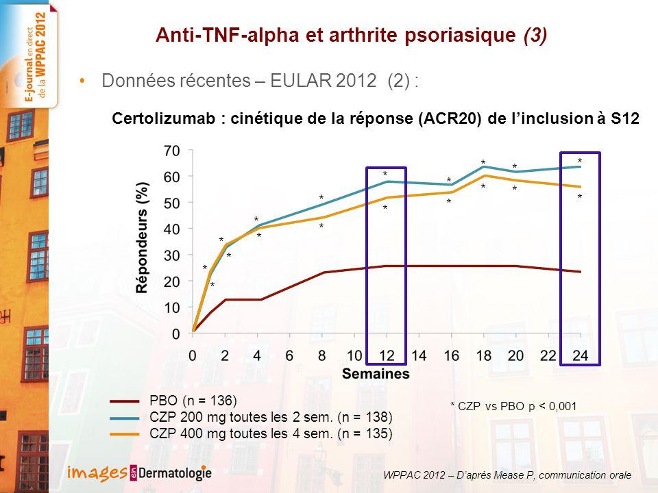 Anti-TNF-alpha et arthrite psoriasique (3)