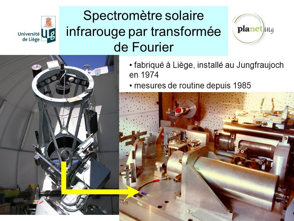 Spectromètre solaire infrarouge par transformée de Fourier
