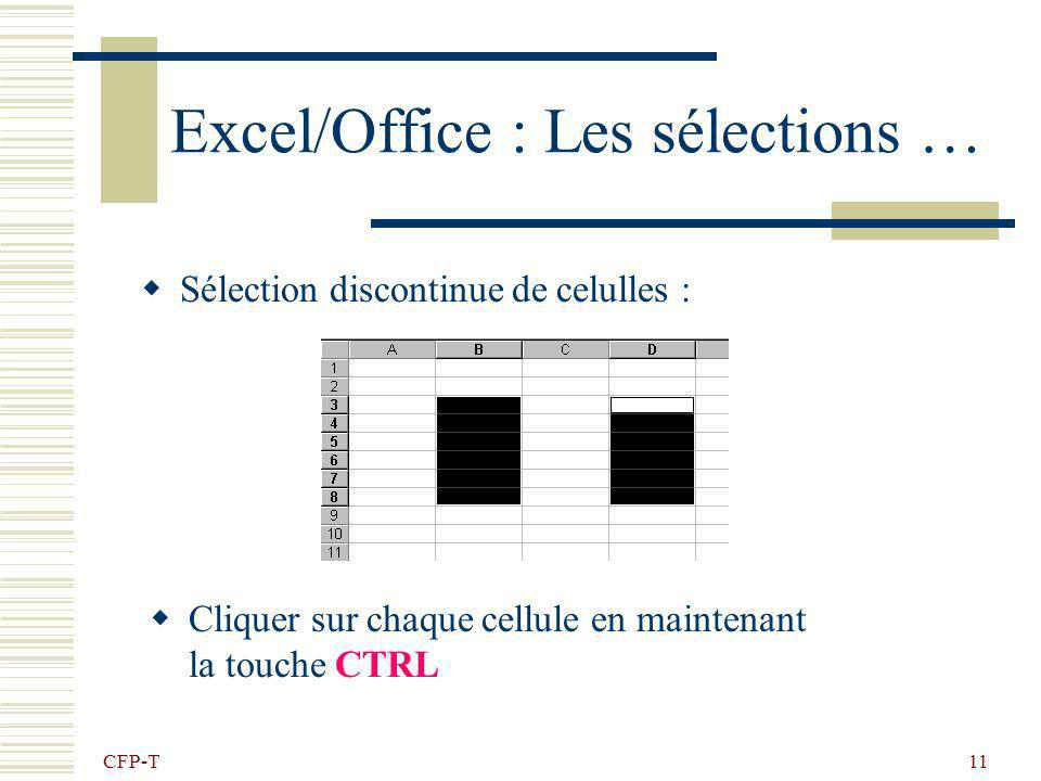 Microsoft Excel Libreoffice Calc Ppt Video Online