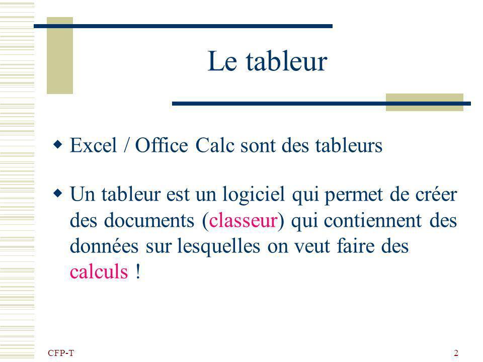 Le tableur Excel / Office Calc sont des tableurs
