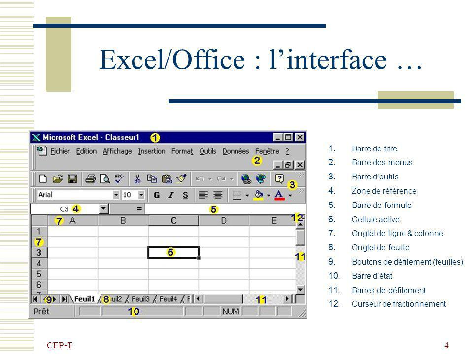 Excel/Office : l'interface …