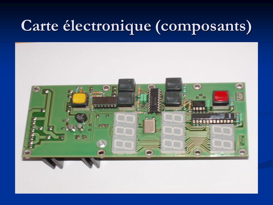 Carte électronique (composants)