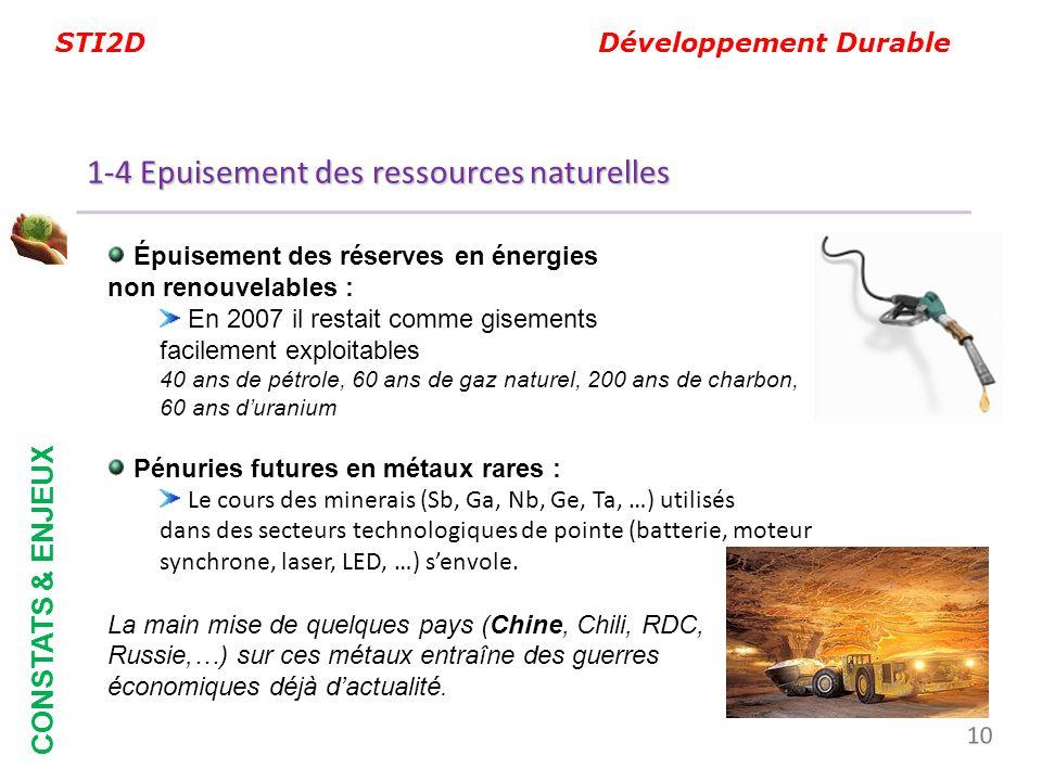 1-4 Epuisement des ressources naturelles