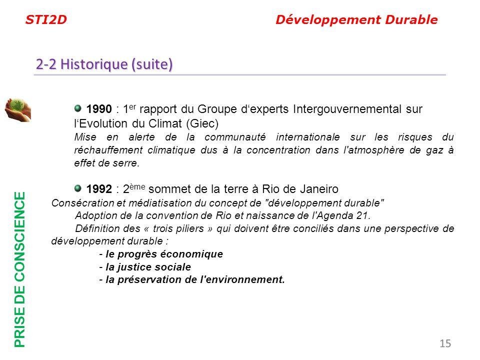 2-2 Historique (suite) PRISE DE CONSCIENCE