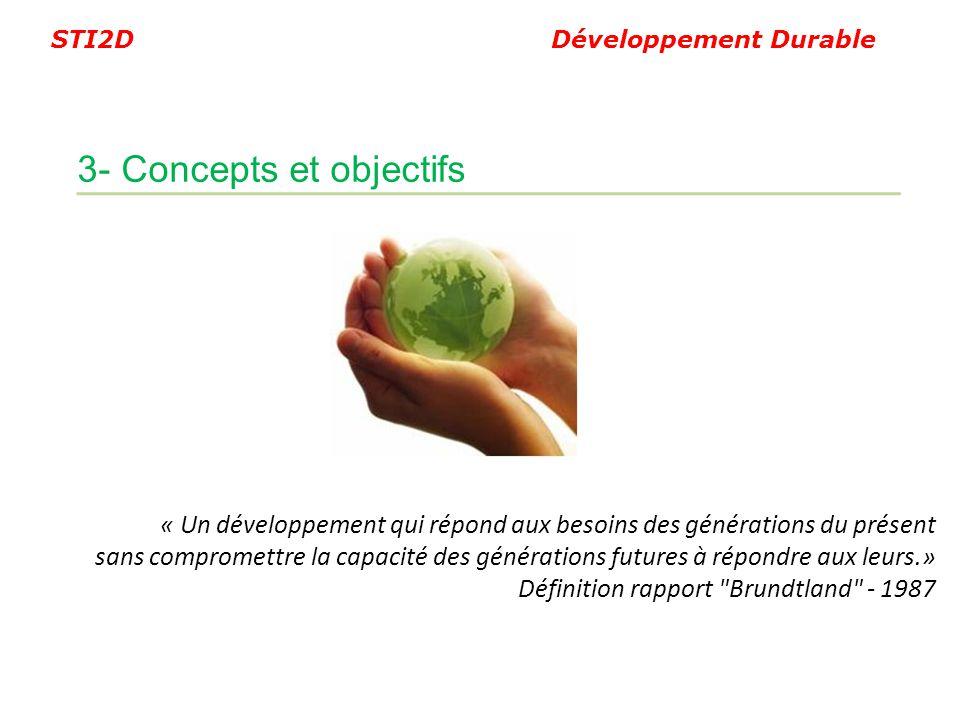 3- Concepts et objectifs