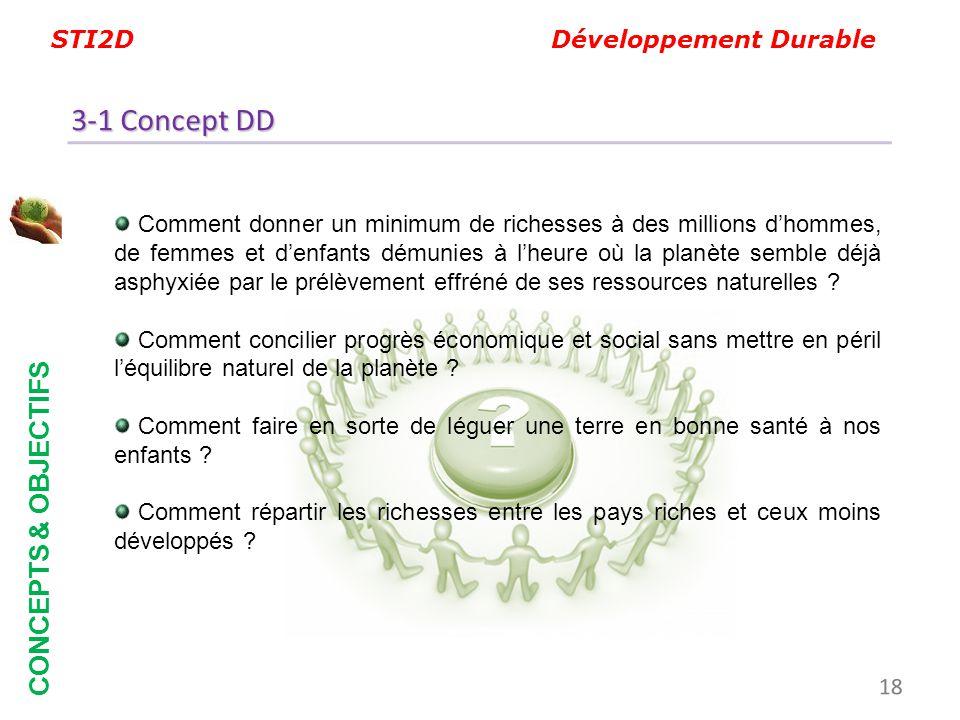 3-1 Concept DD CONCEPTS & OBJECTIFS
