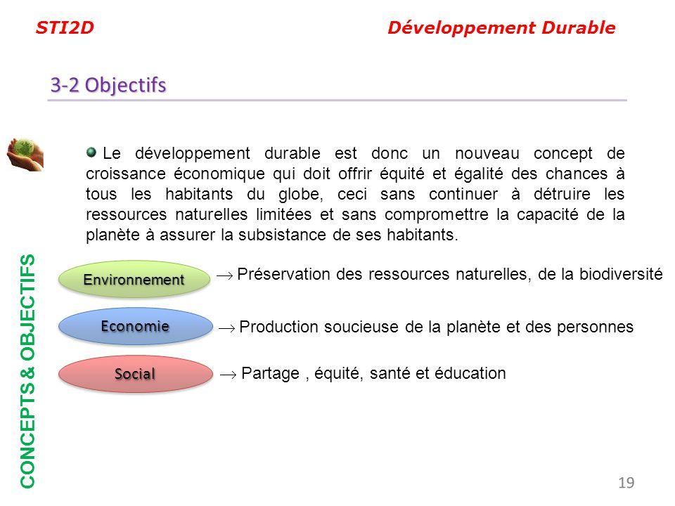 3-2 Objectifs CONCEPTS & OBJECTIFS