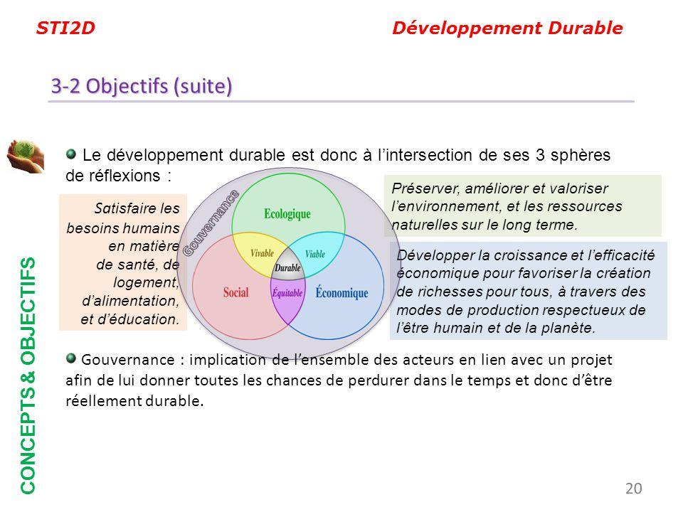 3-2 Objectifs (suite) CONCEPTS & OBJECTIFS