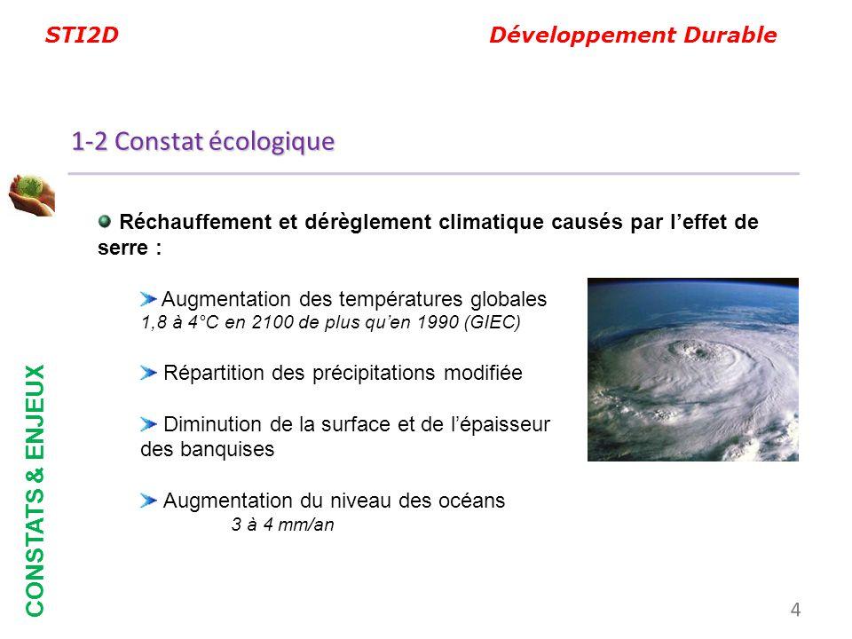 1-2 Constat écologique CONSTATS & ENJEUX