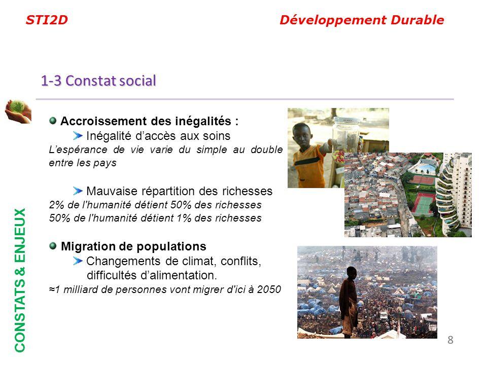 1-3 Constat social CONSTATS & ENJEUX Accroissement des inégalités :