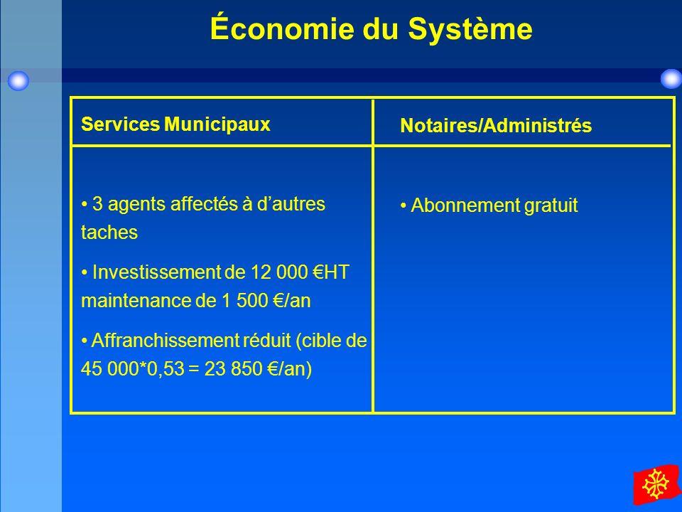 Économie du Système Services Municipaux Notaires/Administrés